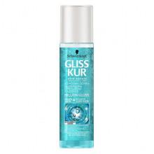 Gliss Kur Экспресс-кондиционер для тусклых и лишенных блеска волос Million Gloss
