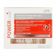 Joanna Ампулы против выпадения волос Power Hair