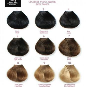 Joanna Стойкая профессиональная краска для волос Professional Color